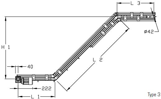 Convoyeurs articulés type 3 elcom