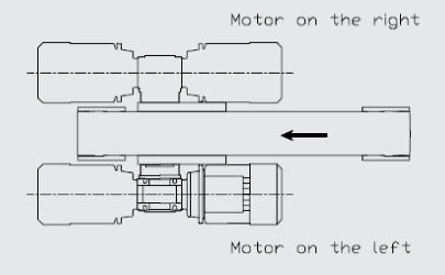 POSITION du moteur par rapport à l'axe du convoyeur elcom