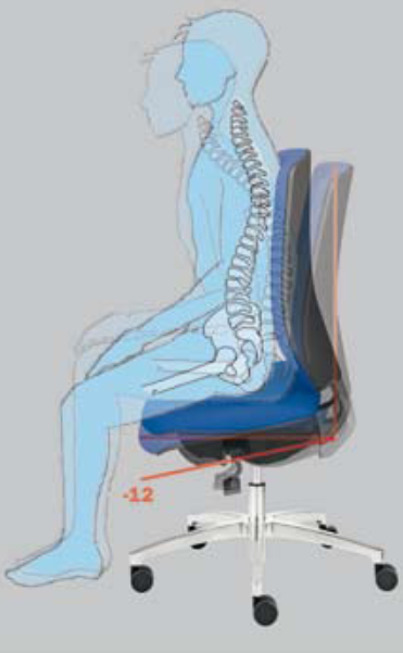 elcom assise equilibree