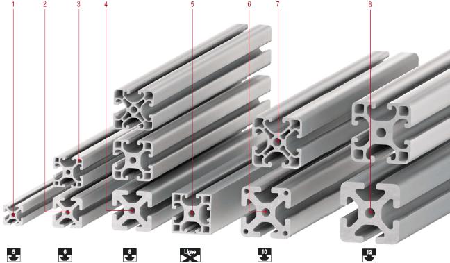 Profil s aluminium une gamme unique en france for Meuble 50x50