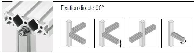 Fixations elcom - fixations directes 90°