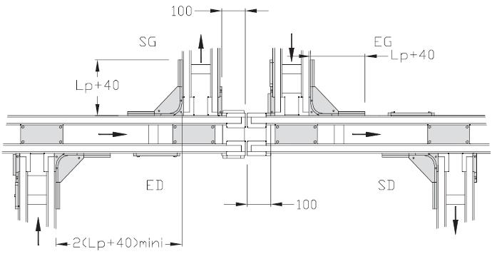 Cames TLM 2000 90° courroie crantée motorisation légère Largeur 200 transferts linéaires modulaires elcom