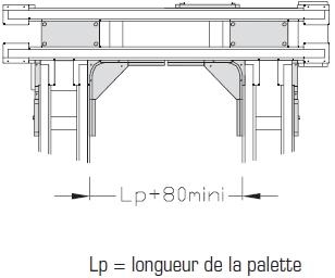 Cames TLM 2000 90° courroie crantée motorisation légère Largeur 200 transfert linéaire modulaire elcom