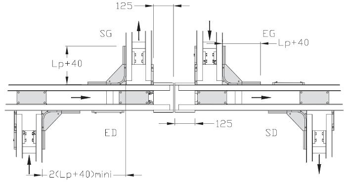 Cames TLM 2000 90° courroie crantée motorisation lourde Largeur 200 transferts linéaires modulaires elcom