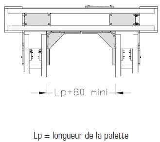 Cames TLM 2000 90° courroie crantée motorisation lourde Largeur 200 transfert linéaire modulaire elcom