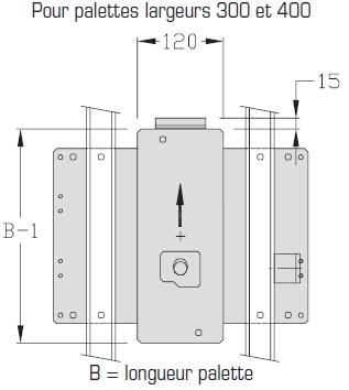 Indexages hauts amortis Largeurs 200 - 300 - 400 transferts linéaires modulaires elcom