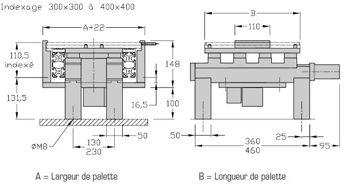 Indexages TLM 2000 Presses Largeurs 200 - 300 - 400 transferts linéaires modulaires elcom
