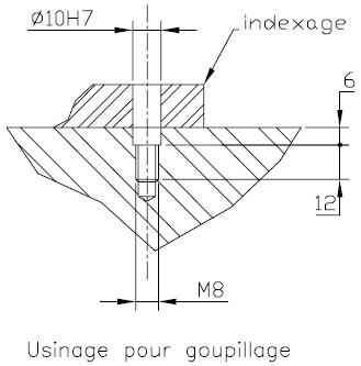 Kit de goupillage TLM 2000 transferts linéaires modulaires elcom