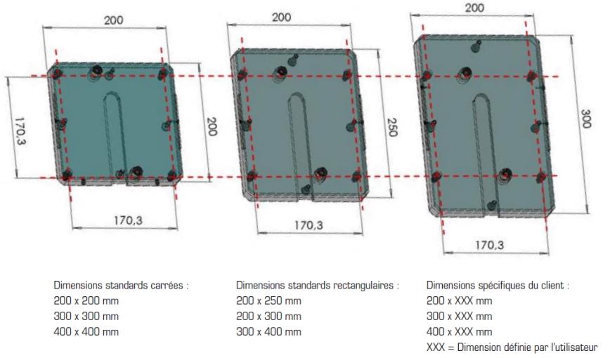 Palettes TLM 2000 transferts linéaires modulaires elcom